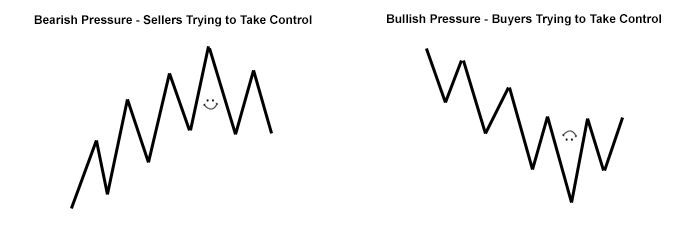head-shoulders-chart-patterns