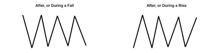 range-patterns