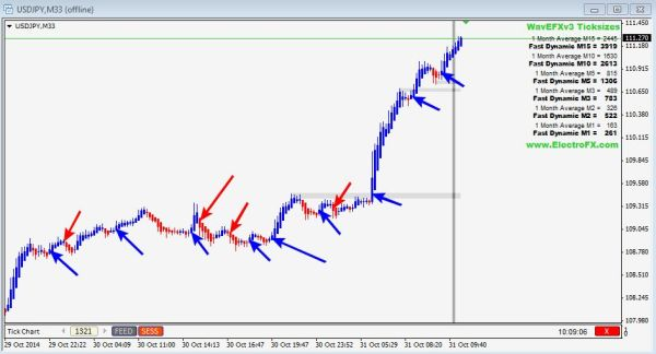 binary-options-strategy